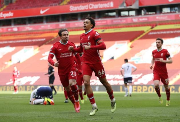 Sau trận Liverpool - Villa - Bóng Đá