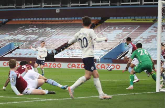 Aston Villa 3-2 Man City (FT) - Bóng Đá
