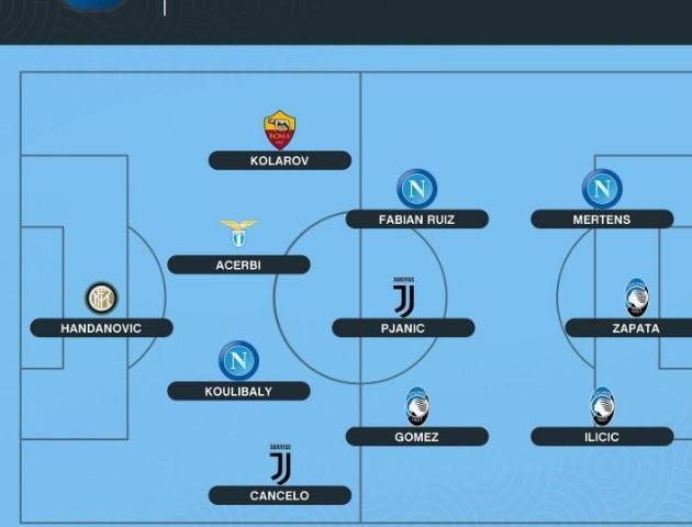 SỐC! Ronaldo và Quagliarella bị OPTA loại khỏi đội hình tiêu biểu - Bóng Đá