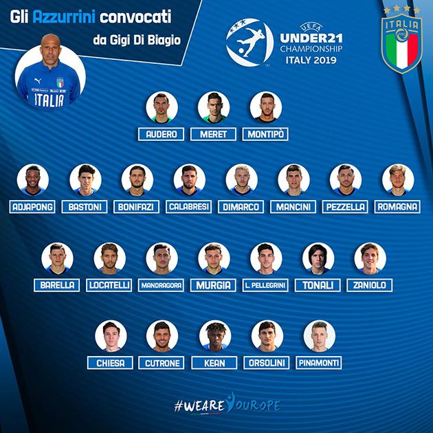 CHÍNH THỨC: Chủ nhà U21 Ý công bố danh sách