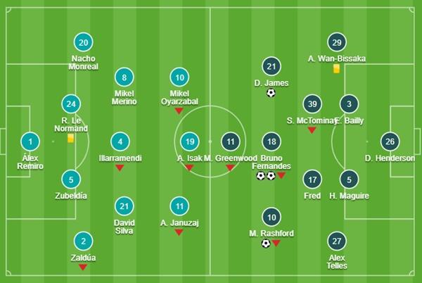 Bruno nổ cú đúp, Man Utd hủy diệt Sociedad tại Turin - Bóng Đá