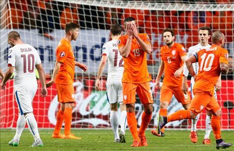 Hà Lan thất bại và tương lai u ám