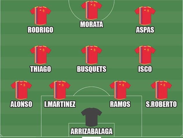 Dự đoán đội hình Anh - Tây Ban Nha: De Gea bị 'trảm'? - Bóng Đá