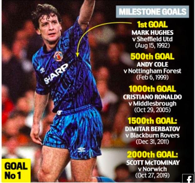 Thống kê Man Utd và 2000 bàn thắng ở Premier League: Vị thế độc tôn! - Bóng Đá