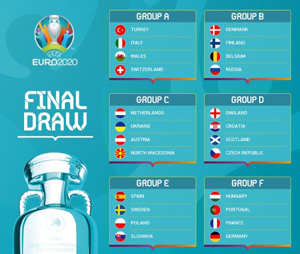 VCK EURO 2020 và tất tần tật những điều cần biết! - Bóng Đá