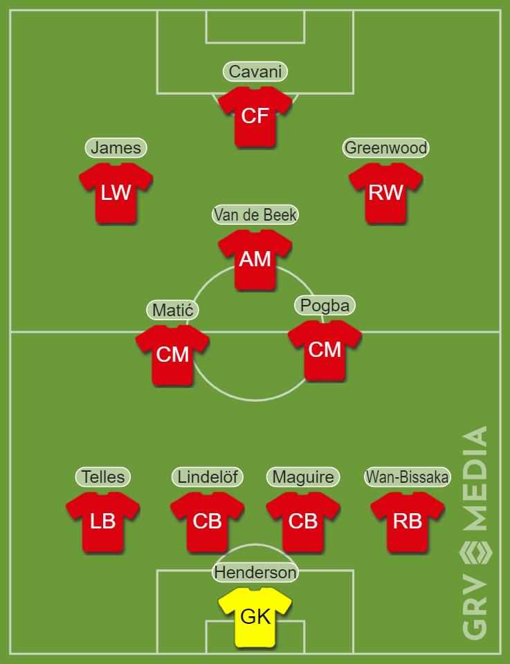 Đội hình Man Utd vs West Ham - Bóng Đá