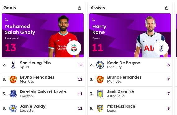 Man Utd đã phát hiện ra siêu