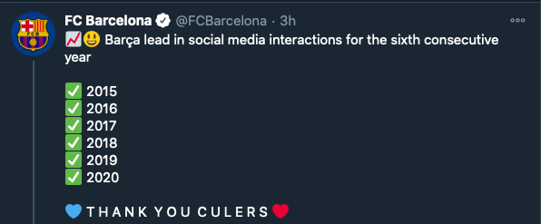 Barcelona have broken the global record for social media interactions for the sixth successive year. - Bóng Đá