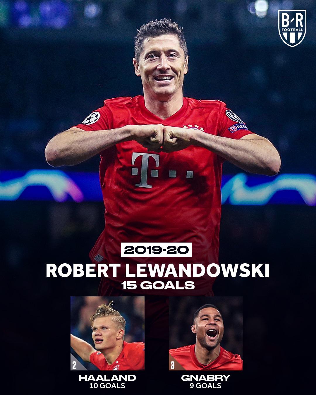 Vua phá lưới Champions League 10 năm qua thay đổi thế nào? - Bóng Đá
