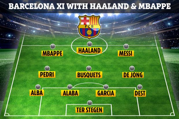 Có Haaland và Mbappe, Barcelona sẽ ra sân với đội hình nào? - Bóng Đá
