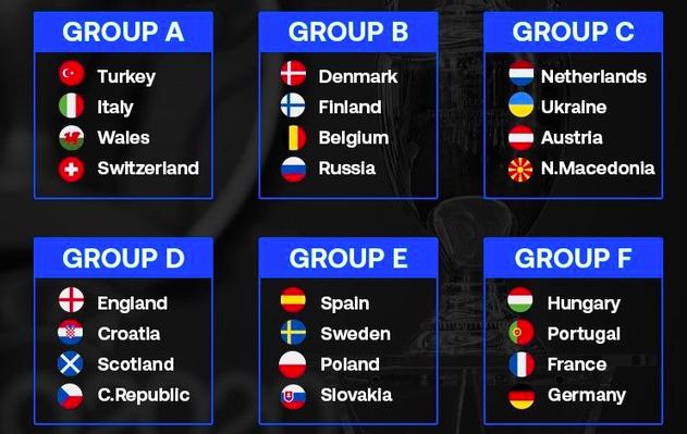 Tăng số lượng cầu thủ dự EURO - Bóng Đá