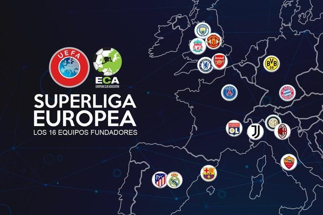 Uefa không phạt Juve, Real, Barca - Bóng Đá