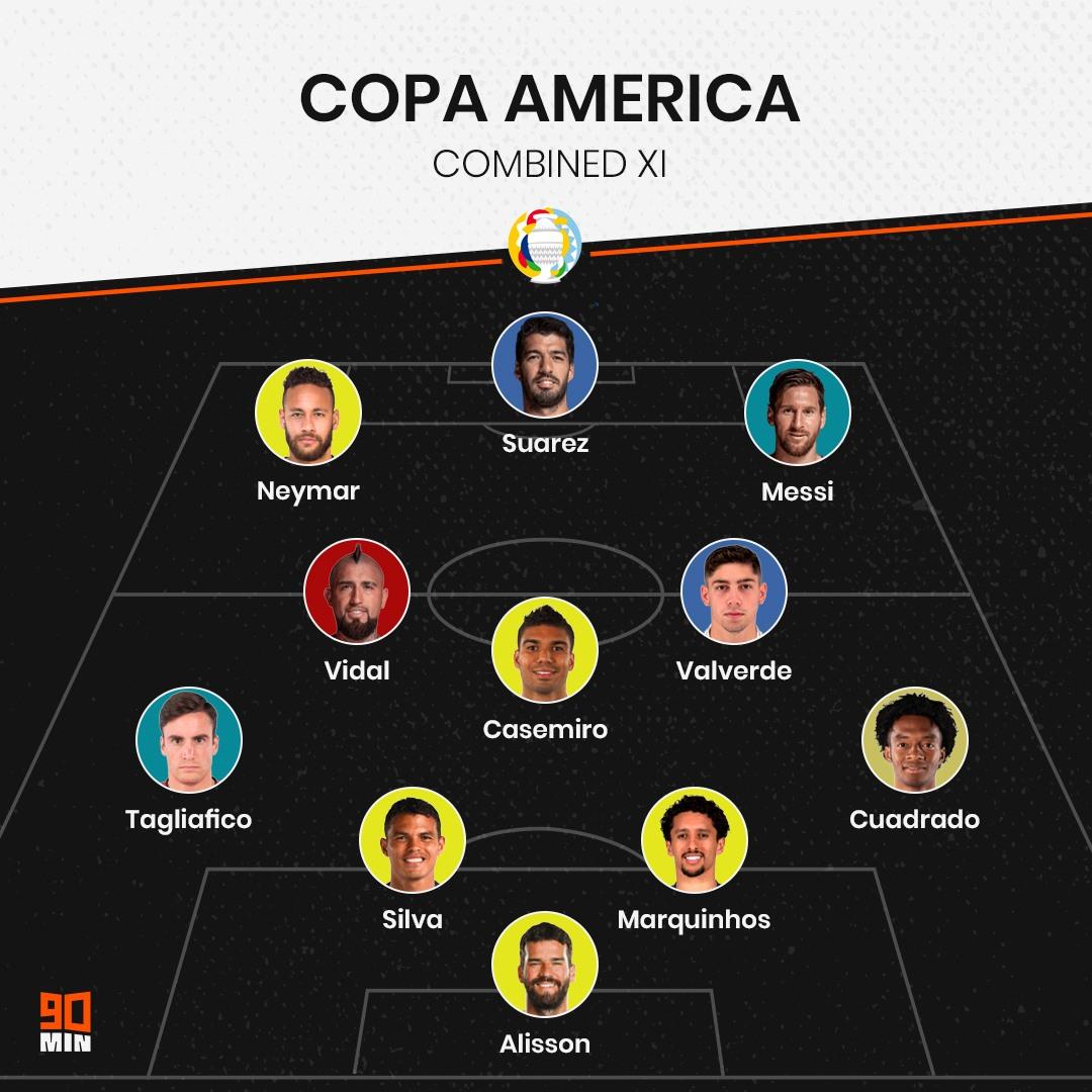 Siêu đội hình EURO vs Copa America: