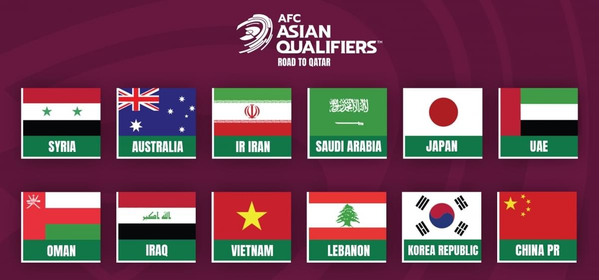 Khốc liệt VL thứ 3 World Cup 2022: Việt Nam có thể gặp Hàn, Nhật - Bóng Đá