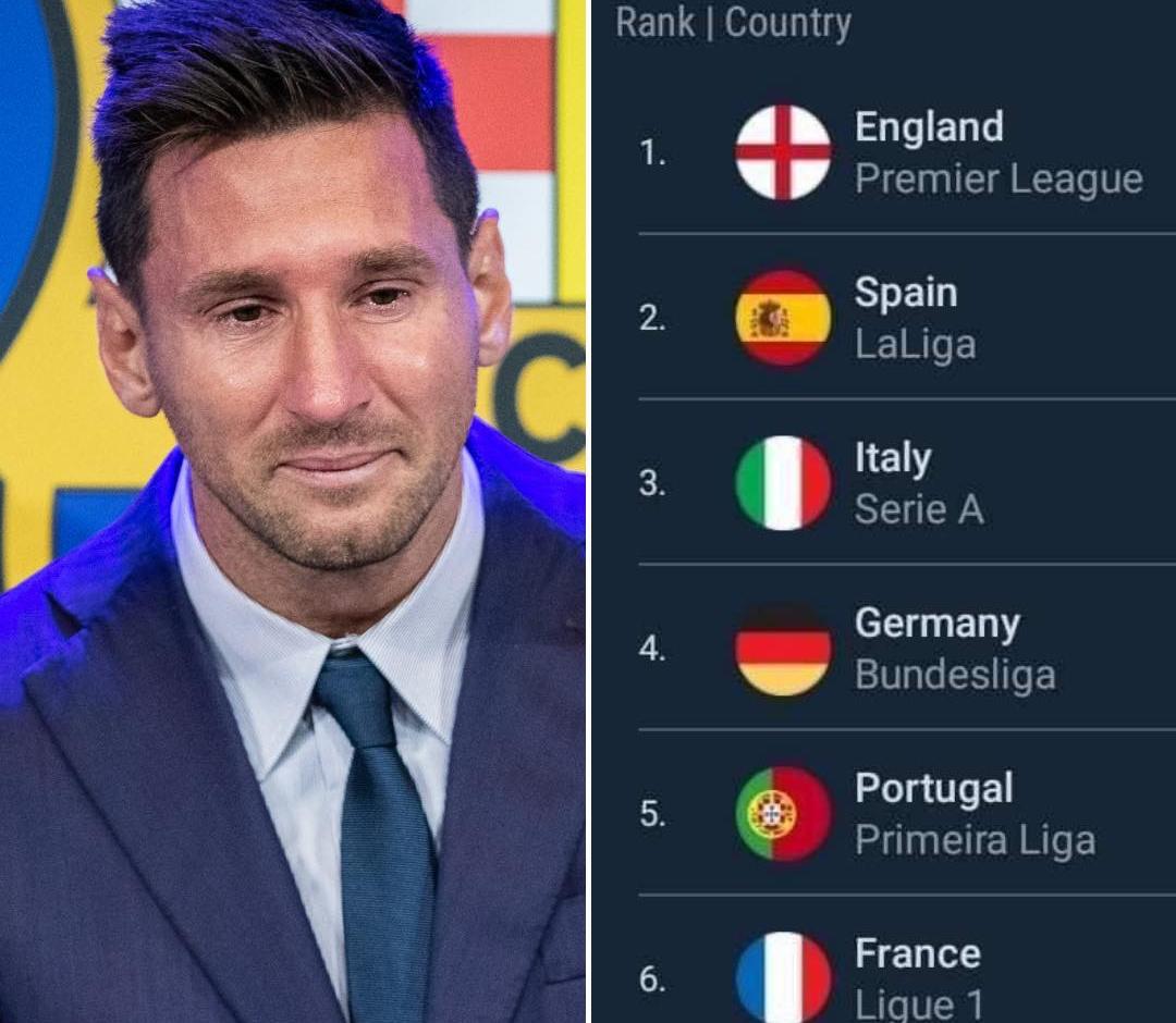 Ligue 1 is no longer in top 5 league - Bóng Đá