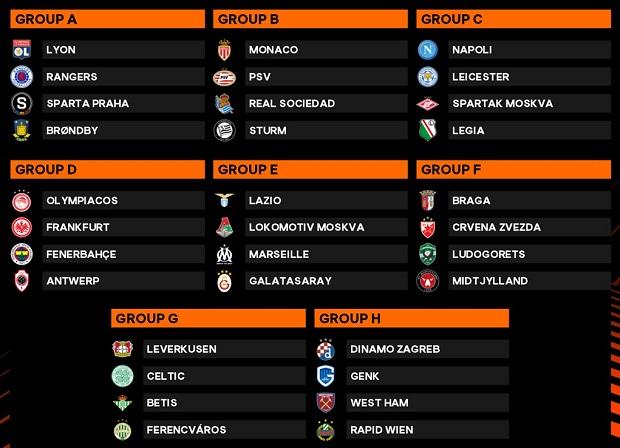 Bốc thăm Europa League - Bóng Đá