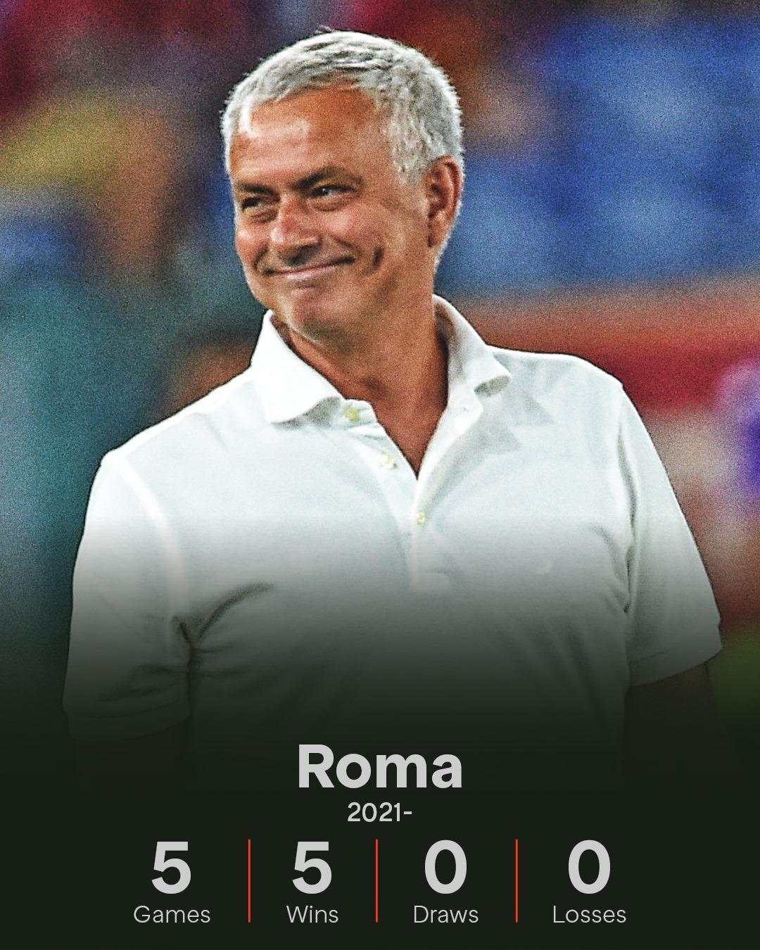 1000 trận đấu của Jose Mourinho có gì? - Bóng Đá