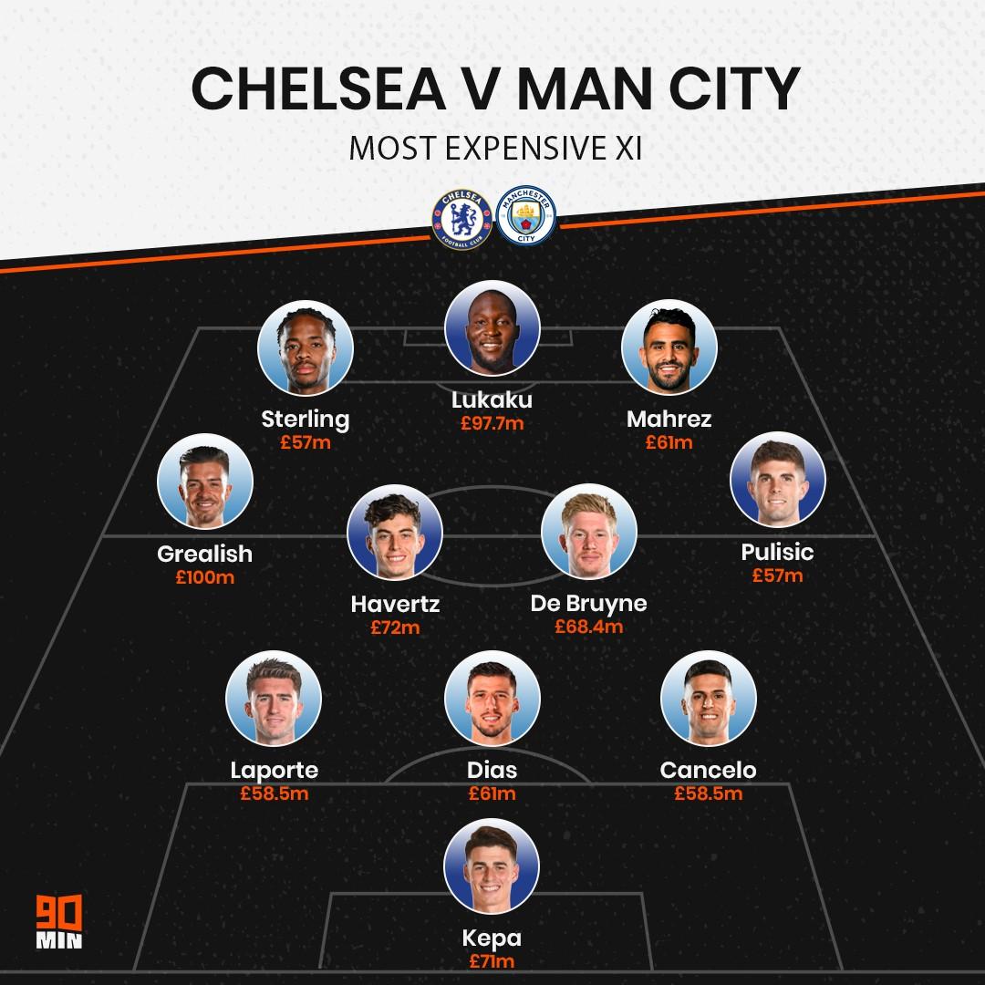 Đội hình kết hợp đắt giá Chelsea - Man City: Hơn 750 triệu bảng - Bóng Đá