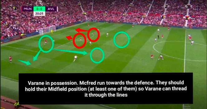 Bằng chứng Fred & McTominay thiếu nhạy bén, kéo lùi tuyến giữa Man Utd - Bóng Đá