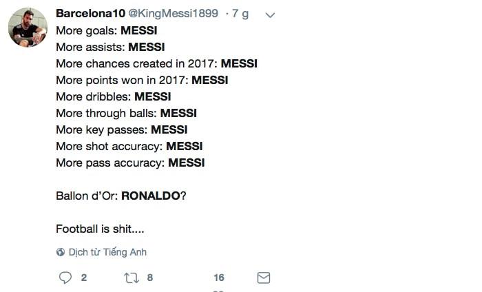 Fans Messi phản ứng dữ dội khi thấy Ronaldo giành Quả bóng vàng - Bóng Đá