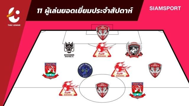 Đạt số điểm cao nhất trận, Văn Lâm được chọn vào đội hình tiêu biểu vòng 19 Thai-League - Bóng Đá