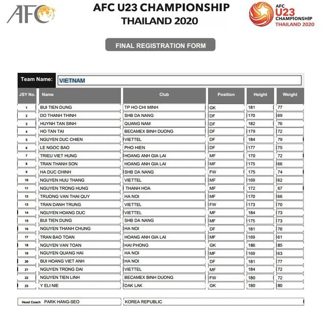 NÓNG: Thầy Park gạch tên Đình Trọng trong danh sách đăng ký với AFC - Bóng Đá