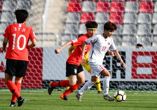 Sau trận ĐT nữ Việt Nam vs Hàn Quốc - Bóng Đá