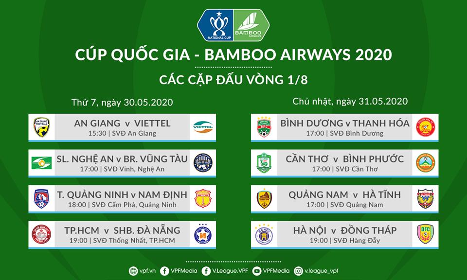 Vòng loại Cúp QG 2020: Hai cơn địa chấn, đội bóng Hạng Nhất không phải