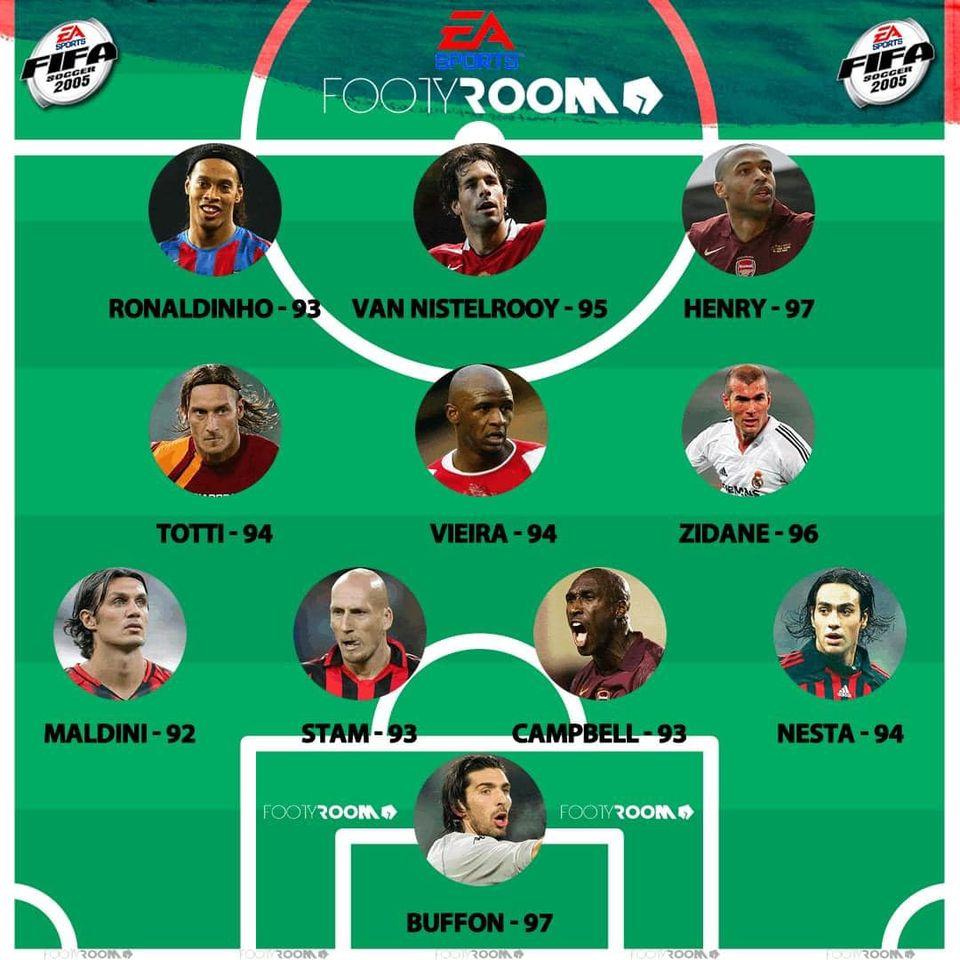 Đội hình xuất sắc nhất FIFA 05: Dấu ấn Serie A, kình địch hàng tiền đạo - Bóng Đá