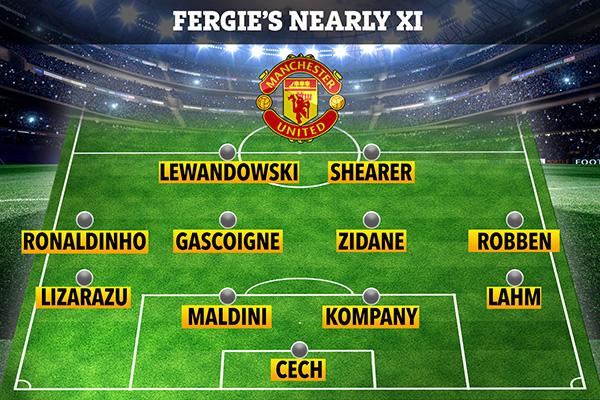 Đội hình khủng với 11 cái tên suýt nữa về Man Utd dưới trướng Sir Alex - Bóng Đá