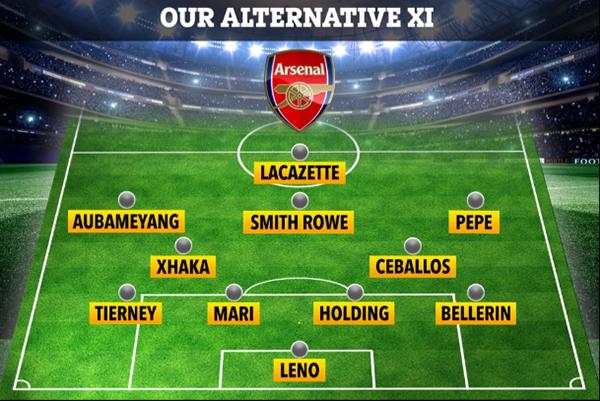 Đội hình ra sân Arsenal đấu West Brom: Bộ ba