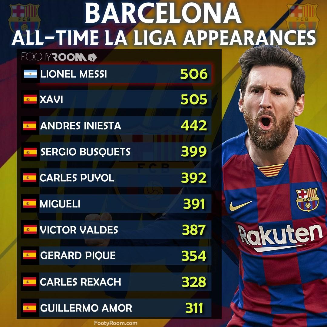 Top 10 '