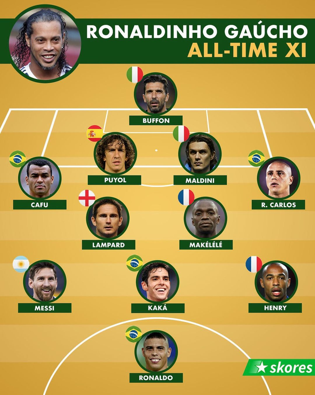 ĐH xuất sắc nhất của Ronaldinho: Vắng bóng R10, CR7 mất dạng - Bóng Đá