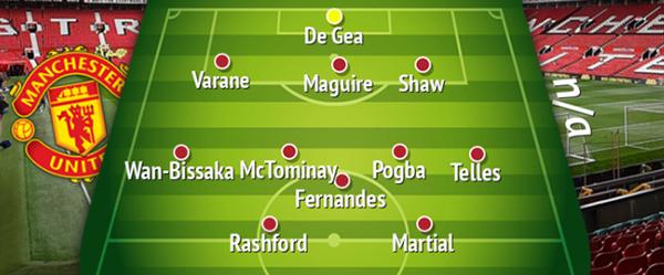 Nếu tậu được Raphael Varane, Man Utd sẽ có 3 đội hình