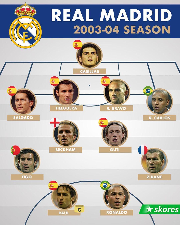 17 năm trước Real Madrid từng sở hữu đội hình