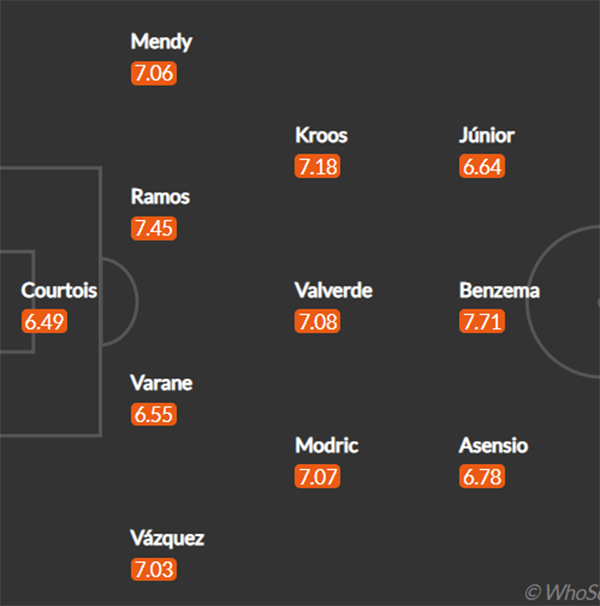 Đội hình Real Madrid đấu Atalanta: Tam tấu J.A.B đá chính? - Bóng Đá