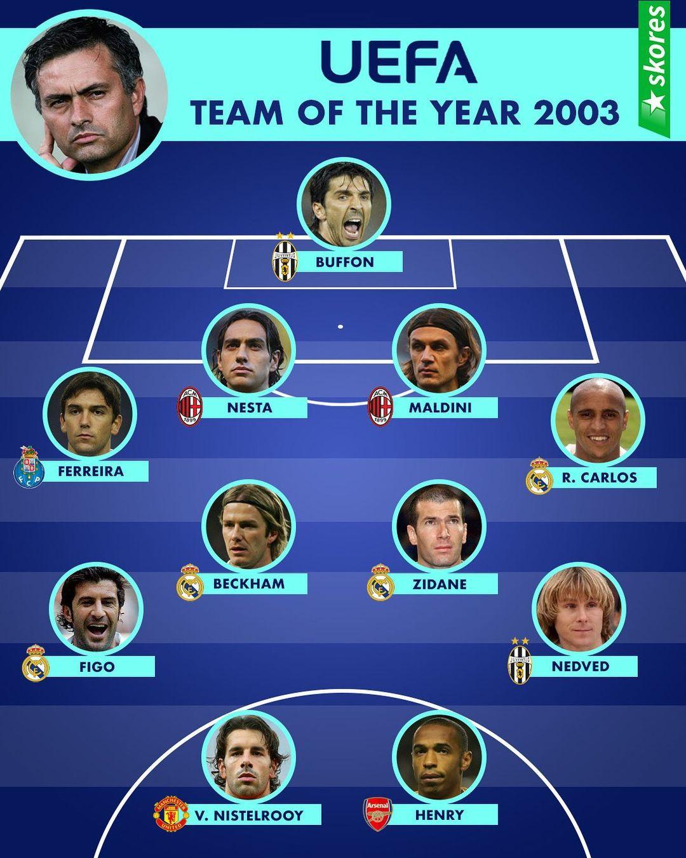 Đội hình hay nhất UEFA 2003: