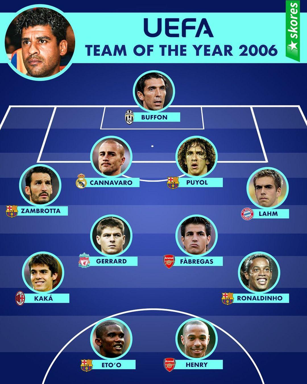 Đội hình hay nhất UEFA 2006 - Bóng Đá