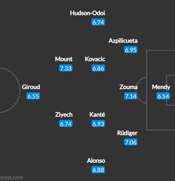 Đội hình Chelsea đấu Palace: Bộ ba Z.G.M lĩnh xướng hàng công? - Bóng Đá