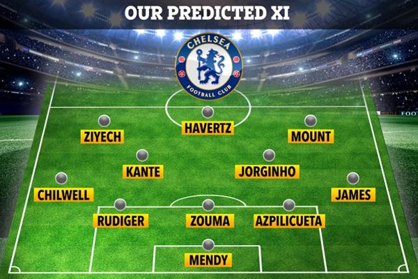 Đội hình Chelsea đấu Man City: Mũi đinh ba Z.H.M đá chính? - Bóng Đá