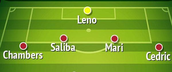 4 cách sử dụng Saliba để thay thế David Luiz ở hàng thủ Arsenal - Bóng Đá