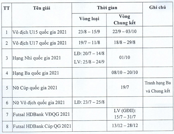SLNA chi 30 tỷ cho 3 mục tiêu; Quế Ngọc Hải thận trọng - Bóng Đá