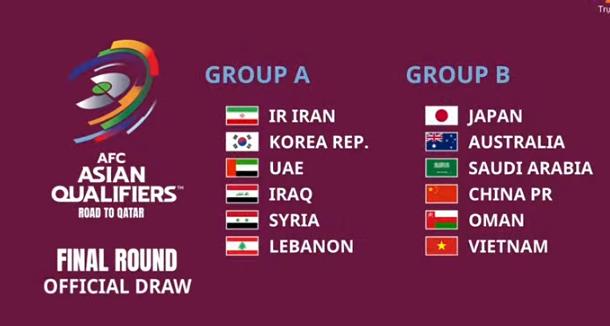 CHÍNH THỨC: Xác định đối thủ của ĐT Việt Nam tại VL World Cup 2022 - Bóng Đá