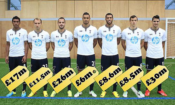 Lamela rời Tottenham: Kết thúc sứ mệnh 7 cầu thủ thay thế Gareth Bale - Bóng Đá