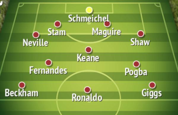 Đội hình kết hợp các huyền thoại 1999 và cầu thủ đương đại Man Utd - Bóng Đá