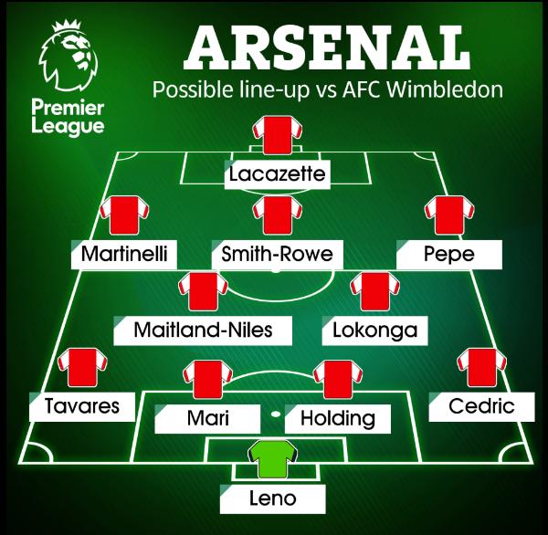 Đội hình Arsenal đấu Wimbledon:  - Bóng Đá