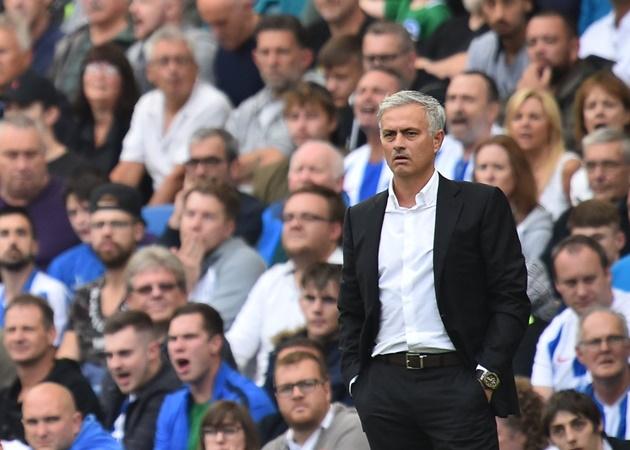 'Man Utd và Jose Mourinho sẽ chia tay trong nước mắt' - Bóng Đá
