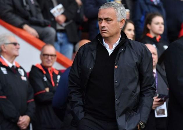 mourinho không thể trông cậy vào hàng thủ - Bóng Đá