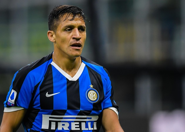 Inter and Manchester United are now close to find an agreement for Alexis Sanchez - Bóng Đá