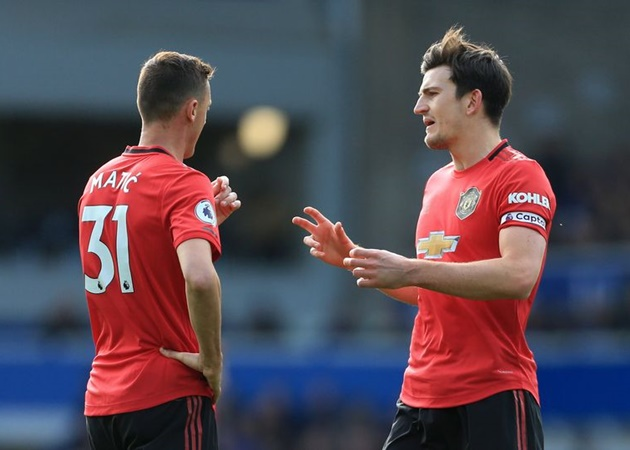Harry Maguire 'fined' by Manchester United colleague Nemanja Matic after breaking gym rule - Bóng Đá